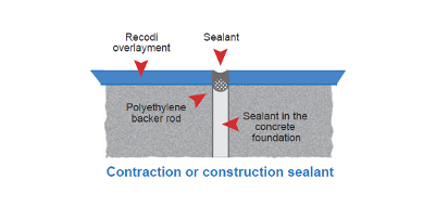 Contraction or construction sealant